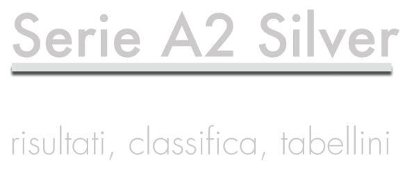 A2 Silver 2014-2015